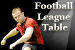Football League Table