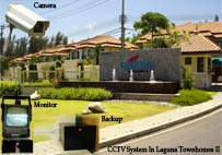 Laguna Town homes and Laguna resident: CCTV system installed